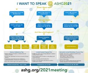 I want to speak @ ASHG 2021