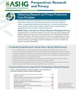 Privacy-factsheet-page